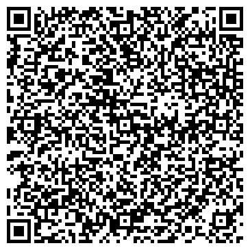 QR-код с контактной информацией организации Все до лампочки, ООО