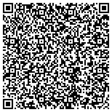 QR-код с контактной информацией организации Энергоресурс, ООО НПП