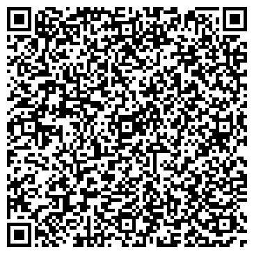 QR-код с контактной информацией организации Югов автоматика, Компания