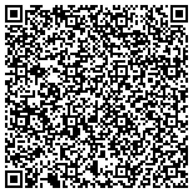QR-код с контактной информацией организации Атом-Прибор НПП, ООО (Балтех-Украина)