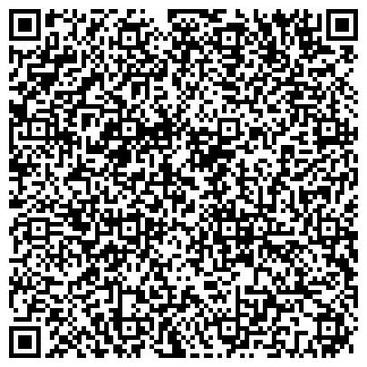 QR-код с контактной информацией организации Публичное акционерное общество ООО «НовоКонцепт инжиниринг» Электрооборудование,Промышленное оборудование