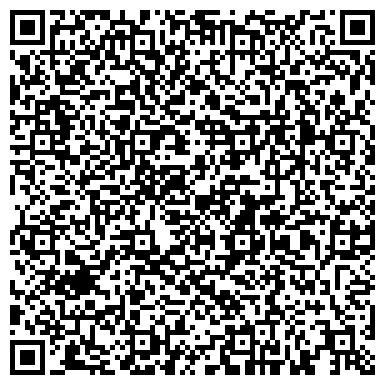 QR-код с контактной информацией организации Плати Юкрейн Лимитед, ООО