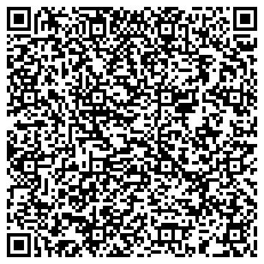 QR-код с контактной информацией организации Zp-Energo (Зп-Енерго),ЧП