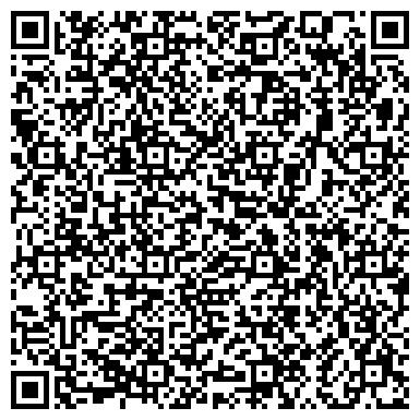 QR-код с контактной информацией организации Зубов Николай Юрьевич, СПД