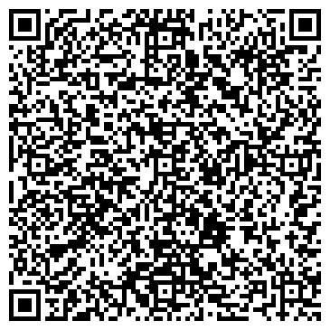 QR-код с контактной информацией организации Электроднепр, ЧП