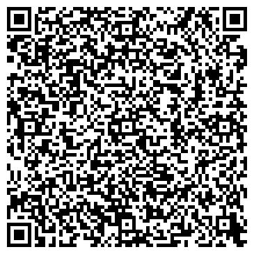 QR-код с контактной информацией организации Молдавкабель, ЗАО