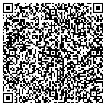 QR-код с контактной информацией организации Энергокабель, ЧП
