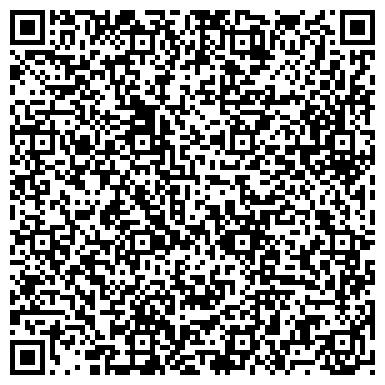 QR-код с контактной информацией организации Теплолюкс-Днепр, ООО