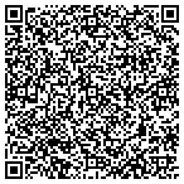 QR-код с контактной информацией организации Капро-Суми, ДП