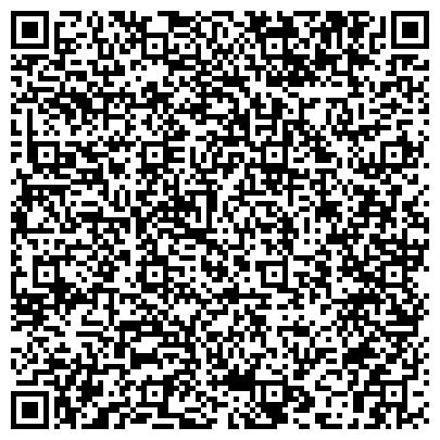 QR-код с контактной информацией организации Преттль-Кабель Украина, ООО