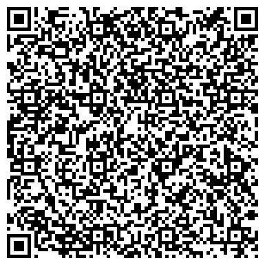QR-код с контактной информацией организации Неодимовые магниты, Компания