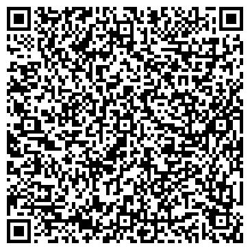 QR-код с контактной информацией организации Империя-Груп Украина, ООО