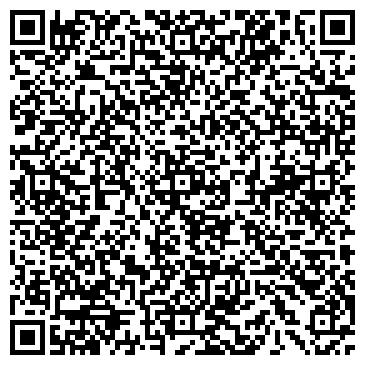 QR-код с контактной информацией организации Будхимконсалтинг, ЧП