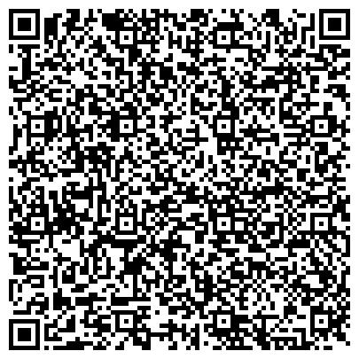 QR-код с контактной информацией организации Maxl Corporation Trading(Макс Корпорэйшен Трэйдинг), ТОO