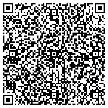 QR-код с контактной информацией организации Энергопром, ИП