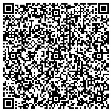 QR-код с контактной информацией организации ИП Шарова