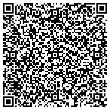 QR-код с контактной информацией организации Энергоспектр, ЧУП