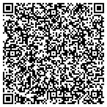 QR-код с контактной информацией организации КИП-Энерго, ЧТПУП