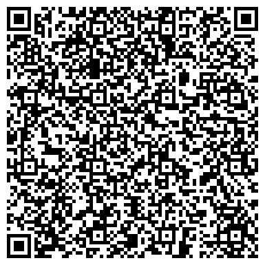 QR-код с контактной информацией организации Субъект предпринимательской деятельности Интернет-магазин «Зарядочка»