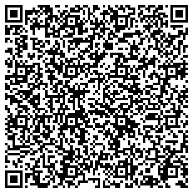 QR-код с контактной информацией организации НТЦ энергетического приборостроения ИТТФ НАН Украины, ГП