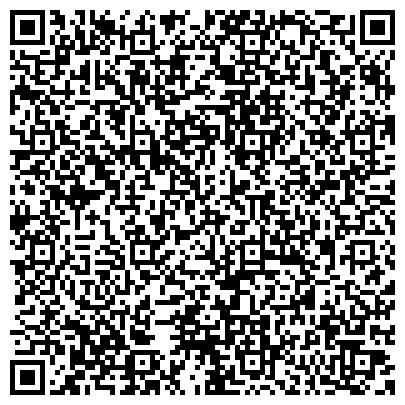 QR-код с контактной информацией организации Светлана, НПП ООО, СЦ Сварка