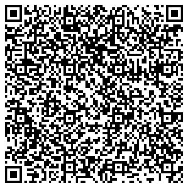QR-код с контактной информацией организации Пищепромавтоматика, ЗАО НПО