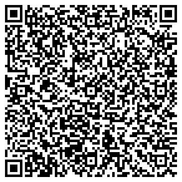 QR-код с контактной информацией организации Центр Энергия сервис, СПД