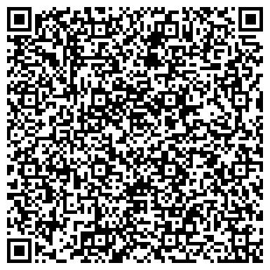 QR-код с контактной информацией организации Энергосервис НПП, ООО