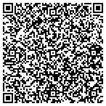 QR-код с контактной информацией организации Скляр С.В., СПД