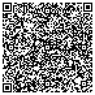 QR-код с контактной информацией организации Энергоспецсервис, ЧП