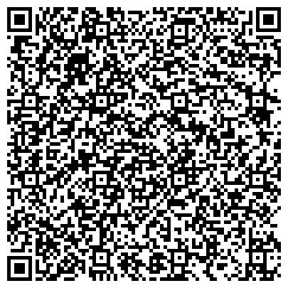 QR-код с контактной информацией организации Новейшие энергетические програмы, Компания