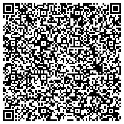 QR-код с контактной информацией организации Автоматика Промышленная группа, ООО