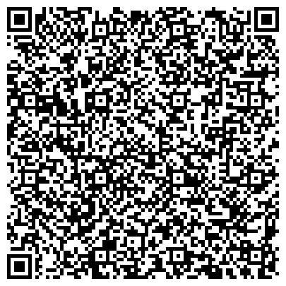 QR-код с контактной информацией организации Вектор НИИ прогрессивных научных и технических исследований, ОАО