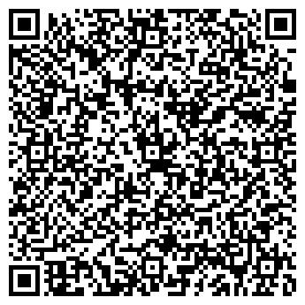 QR-код с контактной информацией организации Неодимовые магниты, ЧП