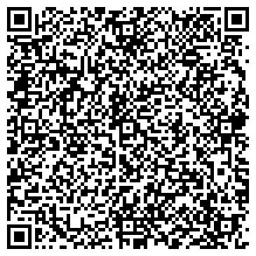 QR-код с контактной информацией организации iProm, Компания