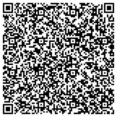 QR-код с контактной информацией организации ИП Могильницкий И.А. - сахар, мука, крупа оптом и в розницу.