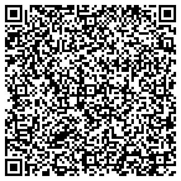 QR-код с контактной информацией организации Связьстройэнерго, ИЧТПУП