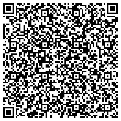 QR-код с контактной информацией организации ЗАО «Птицефабрика Оренбургская»