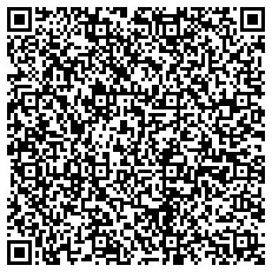 QR-код с контактной информацией организации Грундфос (Grundfos), представительство