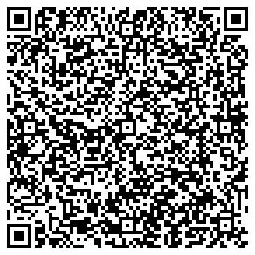 QR-код с контактной информацией организации Термопасс, ОДО НПП