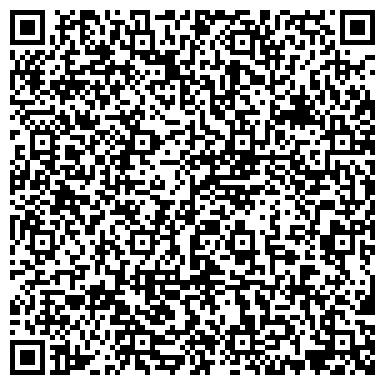 QR-код с контактной информацией организации maklera_net - портал недвижимости