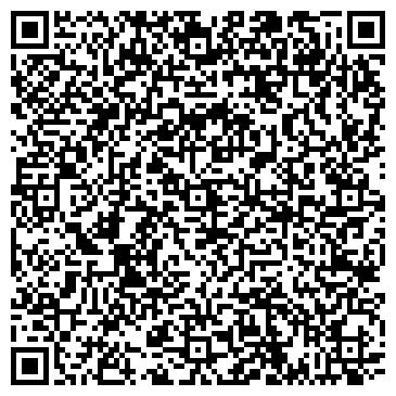 QR-код с контактной информацией организации Частное предприятие Ковани