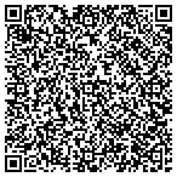 QR-код с контактной информацией организации Семенюта, ЧП