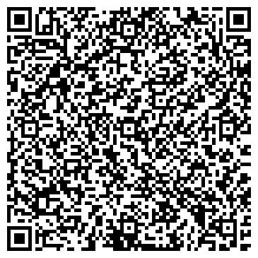 QR-код с контактной информацией организации ЕТК Груп, ЧП