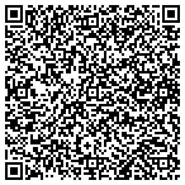 QR-код с контактной информацией организации Евротепло, ООО