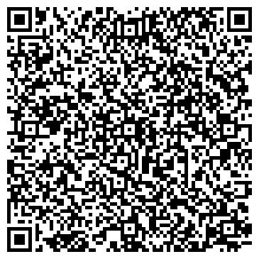 QR-код с контактной информацией организации ООО «Силовое оборудование Хонда»