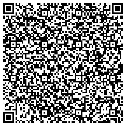 QR-код с контактной информацией организации НПП Промышленные технологии, ООО