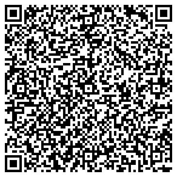 QR-код с контактной информацией организации МАЛЕНЬКАЯ ПЛАНЕТА КОРПОРАЦИЯ