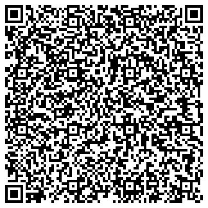 QR-код с контактной информацией организации Библиотека истории русской философии и культуры «Дом А.Ф.Лосева»