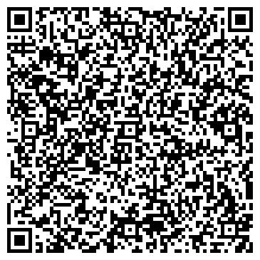 QR-код с контактной информацией организации Биогазовые технологии, ООО